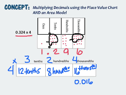 5th grade module 1 e multiplying decimal times a whole number