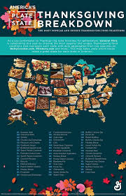 this map shows the most popular thanksgiving dish in every state