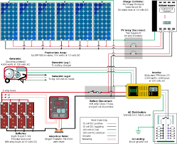 wiring diagram for solar power system u2013 readingrat net