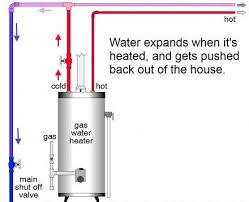 water heater pilot light goes out every few days why the relief valve at the water heater is leaking and what to do