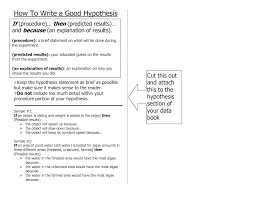 hypothesis essay writing www gruender immobilien de