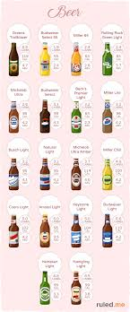 best light beer to drink on a diet a ketogenic diet and alcohol can they mix ruled me