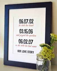 15 year anniversary ideas 8 year wedding anniversary gift ideas for husband uk lading for