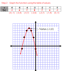 graphing quadratic functions worksheet answers free worksheets