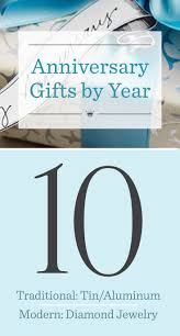 tin aluminum anniversary gifts 10th wedding anniversary gifts hallmark ideas inspiration