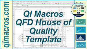 cara membuat grafik integral di excel qfd house of quality template in excel youtube