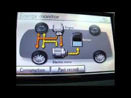 how toyota prius works hybrid how does it work