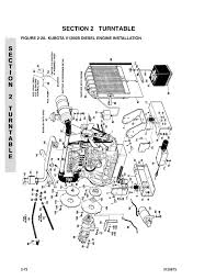 wiring diagram for kubota rtv 900 u2013 the wiring diagram