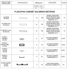 furniture blocks and elevation sofachaircabinetappliances autocad