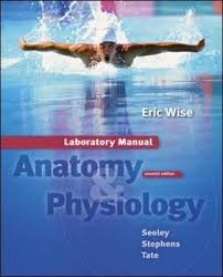Human Anatomy Physiology Laboratory Manual Pdf Anatomy The Internet Archive Offers Over 12 000 000 Freely