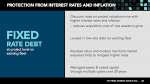 Pattern Energy Debt | pattern energy group speed bumps create modest buying opportunity