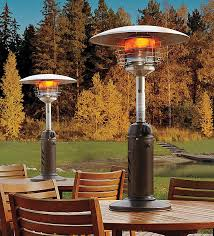 Patio Heater Table Tabletop Patio Heater In Stock Uline