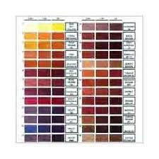oil u0026 fabric colour exporter from delhi