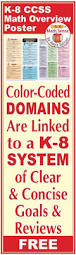 338 best common core resources images on pinterest
