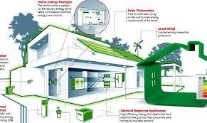efficient home design plans super efficient home design plans energy and landscaping small