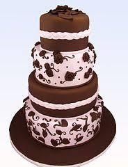 Classic Cake Decorations Cake Decorating Wikipedia