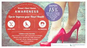 effects of heart disease in women signs symptoms and prevention