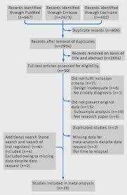 risk of relapse after antidepressant discontinuation in anxiety