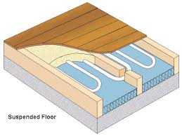 underfloor heating why it s so efficient in heating your home