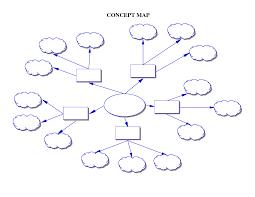 Curriculum Map Template Concept Map Template Teaching Tools Pinterest Teacher