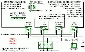 fuel injection technical library wiring harnesses