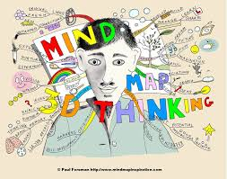 Creative Maps Creative Studies Week 5 Logical Mind Map