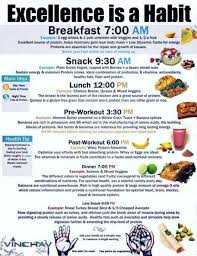 23 best weight gain images on pinterest healthy meal planning
