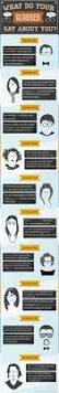 Job Description For Optician 208 Best Whimsical Glasses U0026 Optometry Stuff Images On Pinterest