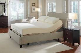 Ergo Bed Frame Adjustable Bed Frame For Headboards And Footboards Size