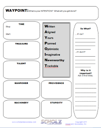 set goals with waypoints leader snips the blog