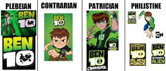 Ben 10 Meme - the ben 10 fandom thus far ben 10 know your meme