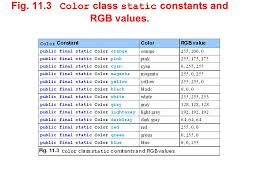chapter 11 graphics and java 2d outline 11 1 introduction 11 2