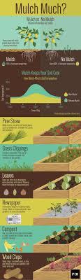 komposter fã r balkon die besten 25 farmhouse compost bins ideen auf