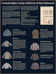 Map Of Concentration Camps Maps And Infographics The Jacket From Dachau Library Guides At