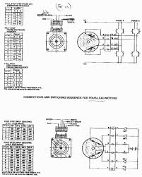 stepper color code and slo syn motor wiring diagram saleexpert me