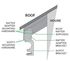 Retractable Awning Parts How To Measure Retractable Awning D U0026k Home Products