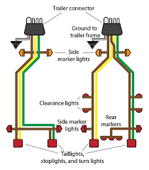 simple wiring diagram for trailer lights wiring diagram and