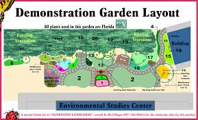 garden layouts for vegetables ideas for vegetable garden layout perfect az home plan best