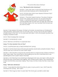 the grinch script winter holidays