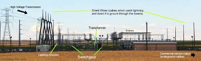 what is distribution substation and its main components eep