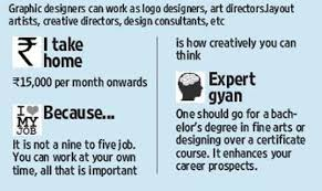 Work Home Design Jobs 100 Home Based Logo Design Jobs Polygraph U003e A Graphic