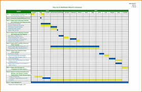 download microsoft excel timeline template project management