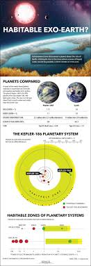 how long would it take to travel a light year images 2175 best cosmos images astronomy outer space and jpg