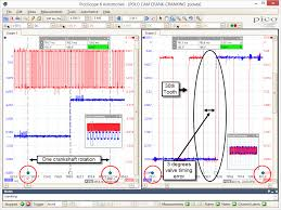 Map Sensor Symptoms Vw Polo Misleading Error Codes Pico Technology