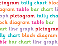 data handling explained for parents primary statistics