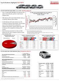 toyota motor credit number slide01 jpg