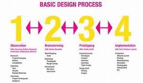 design thinking exles pdf design thinking exles pdf makeupgirl 2018