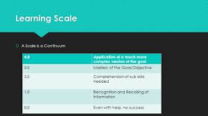 learning goals and learning scales ppt video online download