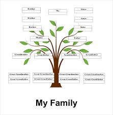 family tree sheet exol gbabogados co