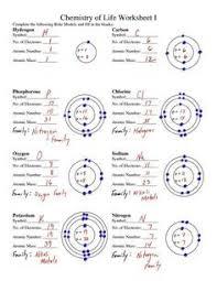 periodic table basics cards answers periodic table basics answers see ravishing bohr model worksheet